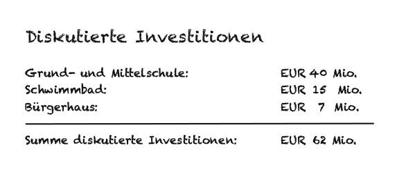2016_04_26_Grafik_Investitionen